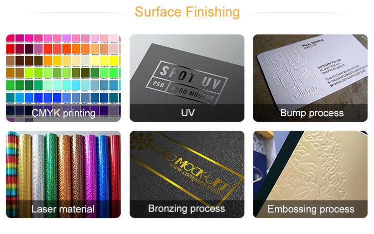 surface-finishing
