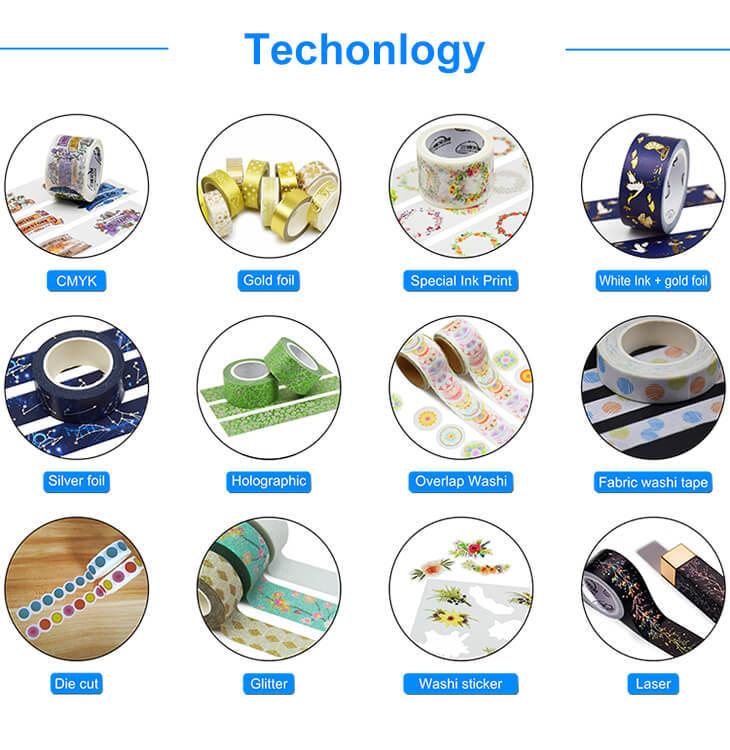 techonlogy